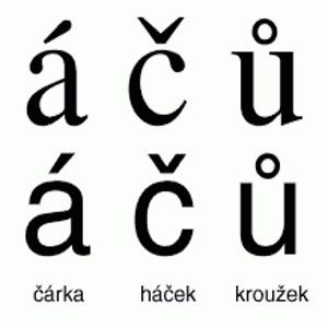 Ударение и долгота в чешском языке