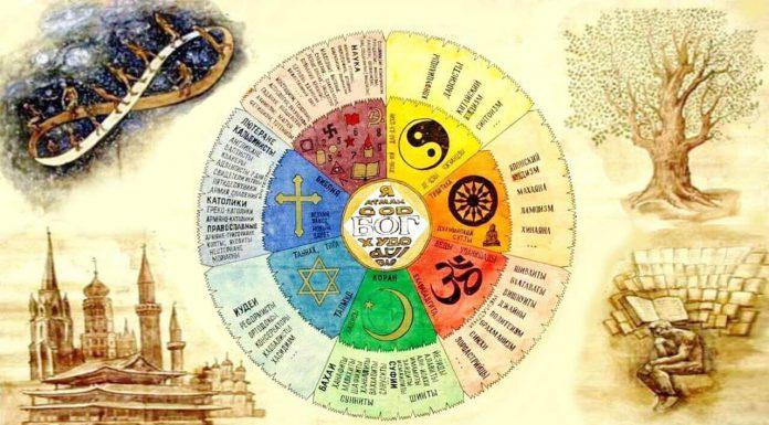 Какие функции выполняет религия